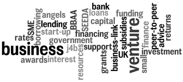 Sources of Business funding image